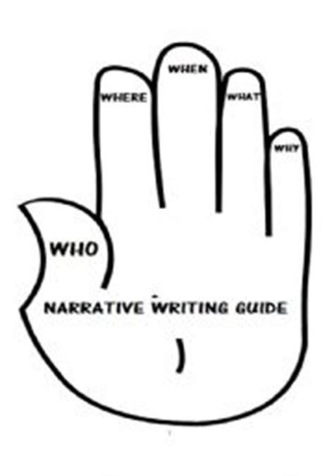 Planning a narrative essay