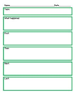 Printable Lesson Plan On Narrative Essay